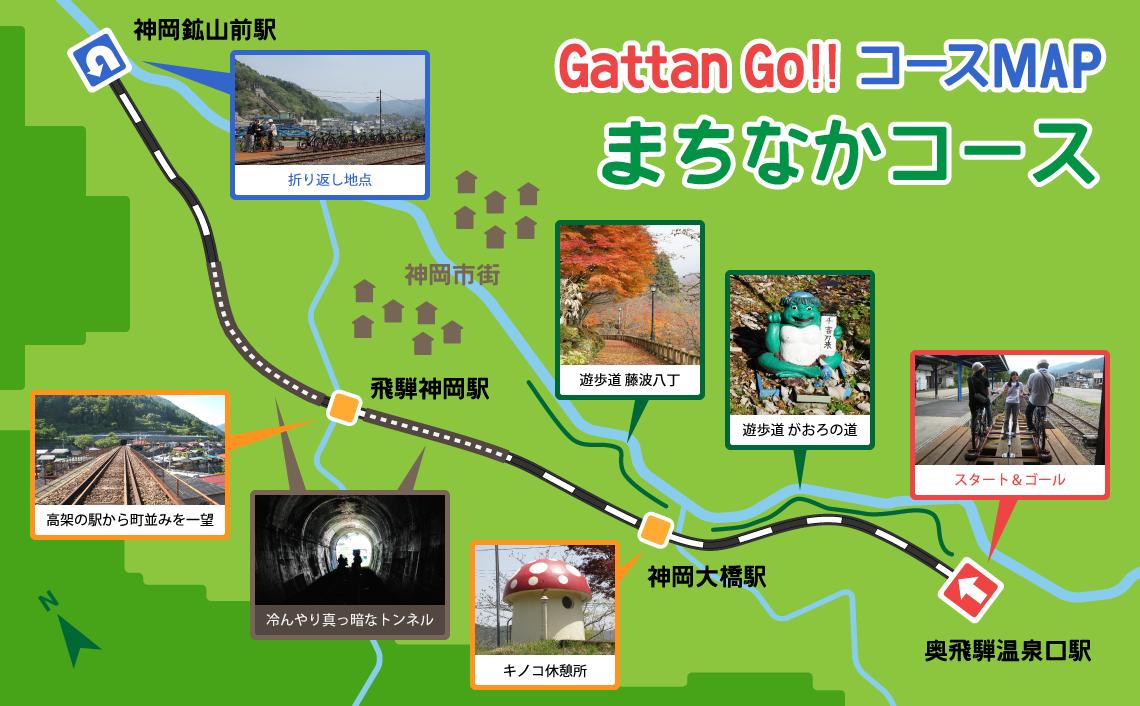 レールバイク_GattanGO_まちなかコース
