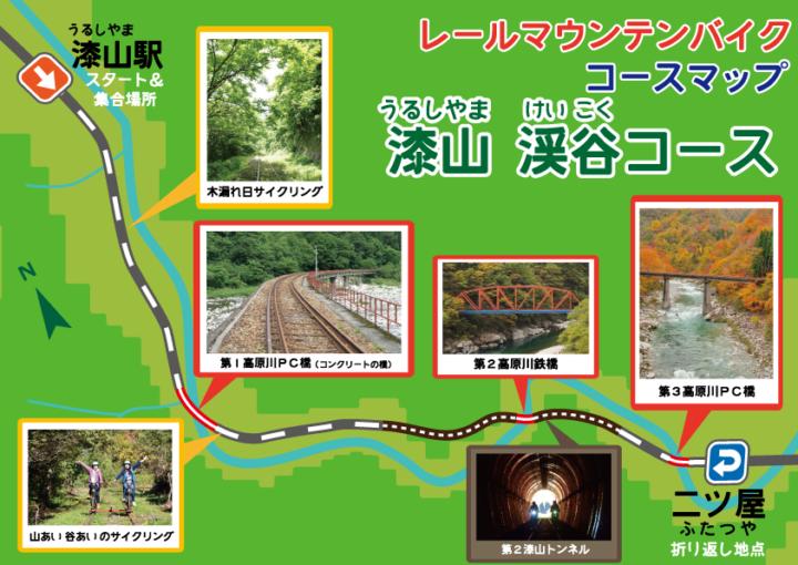 レールバイク_GattanGO_渓谷コース